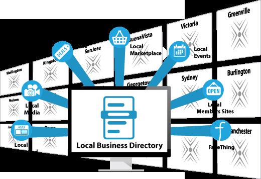 Integrated inbound local marketing blog listingnetwork publicscrutiny Gallery