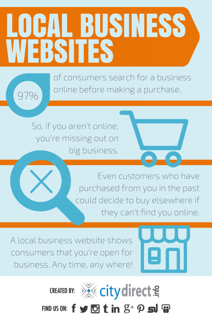 Local Business Website Infographic